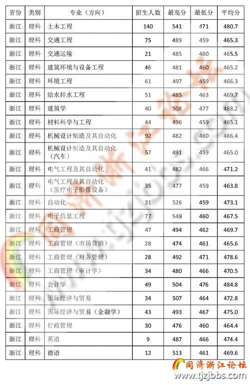 中国人口数量变化图_浙江人口数量2012